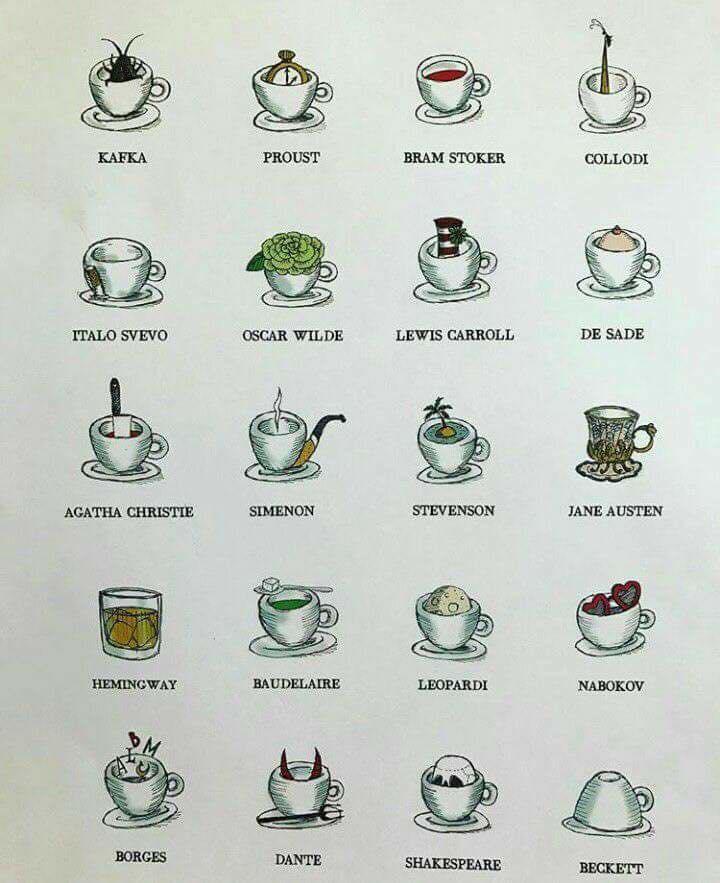 Irodalmi kávéház